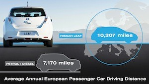 Average annual European passenger car driving distance_UK