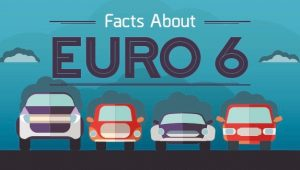 What are the Euro 6 emissions standards?