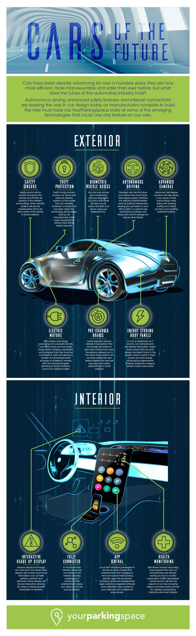 future-car-infographic